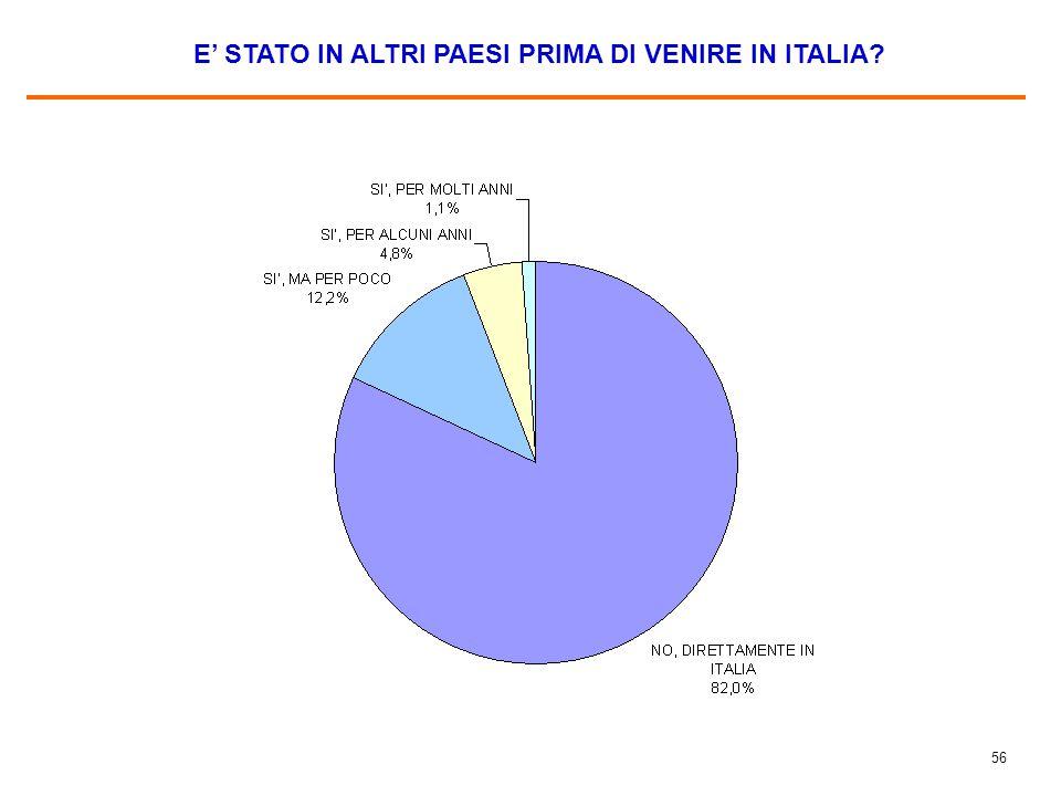 56 E' STATO IN ALTRI PAESI PRIMA DI VENIRE IN ITALIA?