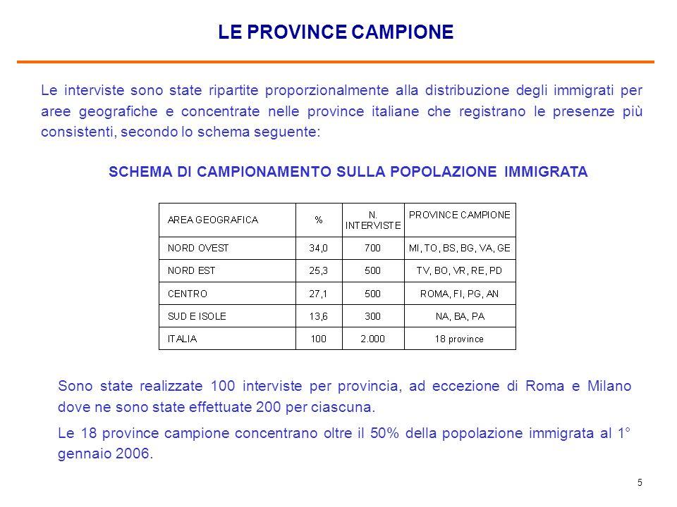 5 LE PROVINCE CAMPIONE Le interviste sono state ripartite proporzionalmente alla distribuzione degli immigrati per aree geografiche e concentrate nell
