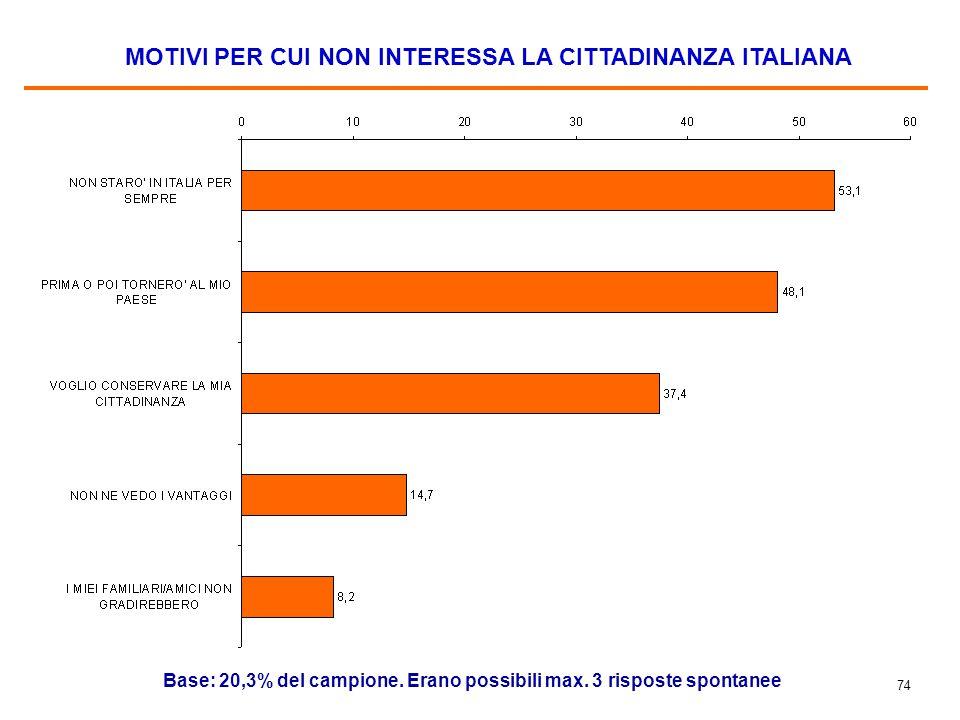 74 MOTIVI PER CUI NON INTERESSA LA CITTADINANZA ITALIANA Base: 20,3% del campione. Erano possibili max. 3 risposte spontanee