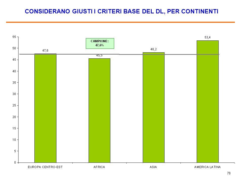 78 CONSIDERANO GIUSTI I CRITERI BASE DEL DL, PER CONTINENTI