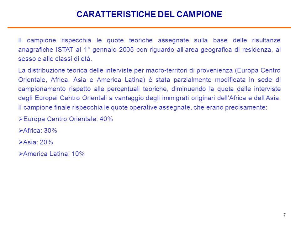 7 CARATTERISTICHE DEL CAMPIONE Il campione rispecchia le quote teoriche assegnate sulla base delle risultanze anagrafiche ISTAT al 1° gennaio 2005 con