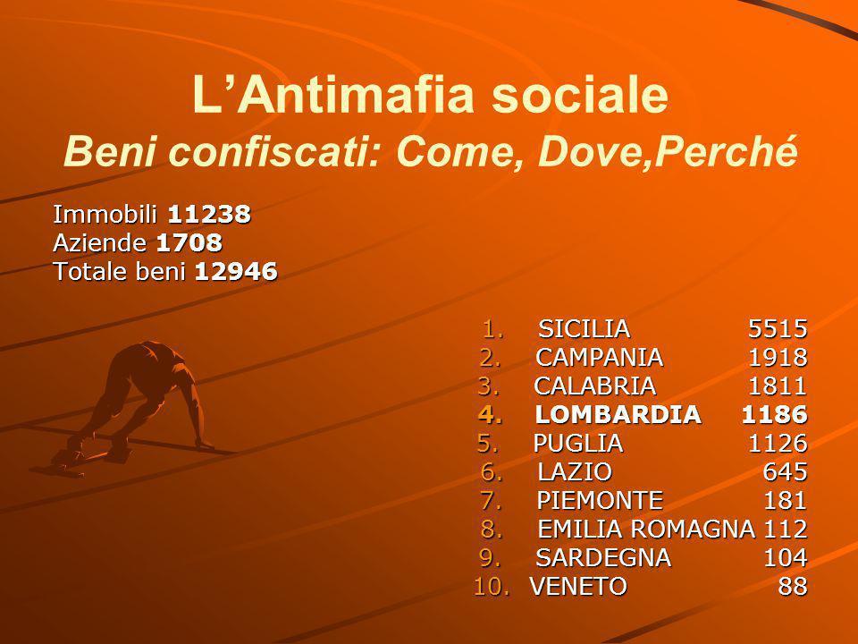 L'Antimafia sociale Beni confiscati: Come, Dove,Perché Immobili 11238 Aziende 1708 Totale beni 12946 1.SICILIA 5515 2.CAMPANIA 1918 3.CALABRIA 1811 4.
