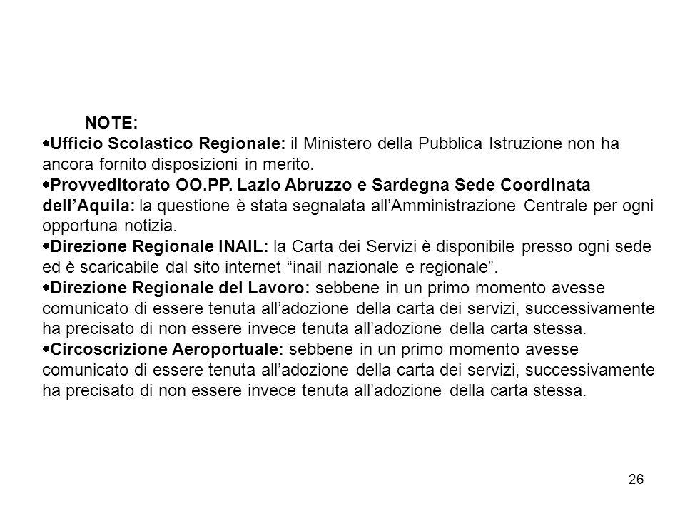 26 NOTE:  Ufficio Scolastico Regionale: il Ministero della Pubblica Istruzione non ha ancora fornito disposizioni in merito.