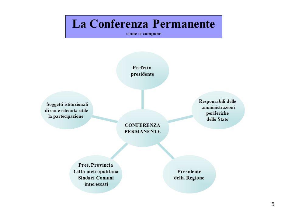 5 La Conferenza Permanente come si compone