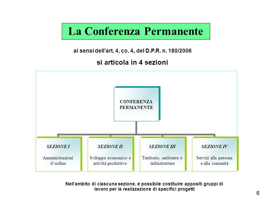 6 La Conferenza Permanente CONFERENZA PERMANENTE SEZIONE I Amministrazioni d'ordine SEZIONE II Sviluppo economico e attività produttive SEZIONE III Territorio, ambiente e infrastrutture SEZIONE IV Servizi alla persona e alla comunità ai sensi dell'art.