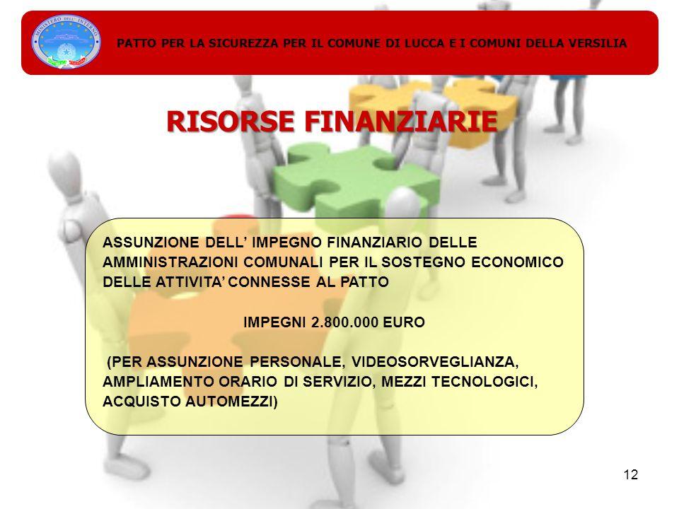 12 ASSUNZIONE DELL' IMPEGNO FINANZIARIO DELLE AMMINISTRAZIONI COMUNALI PER IL SOSTEGNO ECONOMICO DELLE ATTIVITA' CONNESSE AL PATTO IMPEGNI 2.800.000 EURO (PER ASSUNZIONE PERSONALE, VIDEOSORVEGLIANZA, AMPLIAMENTO ORARIO DI SERVIZIO, MEZZI TECNOLOGICI, ACQUISTO AUTOMEZZI) PATTO PER LA SICUREZZA PER IL COMUNE DI LUCCA E I COMUNI DELLA VERSILIA RISORSE FINANZIARIE