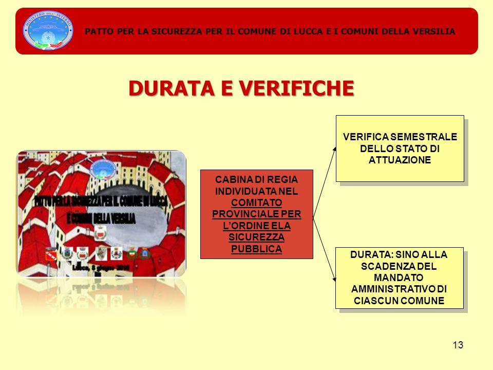DURATA: SINO ALLA SCADENZA DEL MANDATO AMMINISTRATIVO DI CIASCUN COMUNE VERIFICA SEMESTRALE DELLO STATO DI ATTUAZIONE CABINA DI REGIA INDIVIDUATA NEL COMITATO PROVINCIALE PER L'ORDINE ELA SICUREZZA PUBBLICA DURATA E VERIFICHE PATTO PER LA SICUREZZA PER IL COMUNE DI LUCCA E I COMUNI DELLA VERSILIA 13