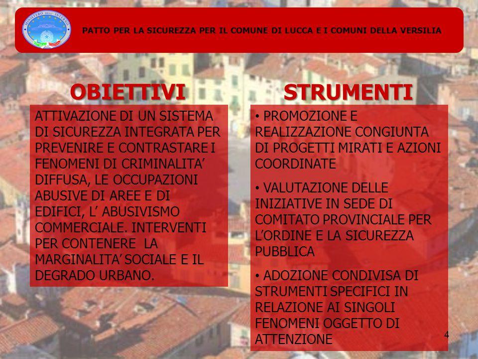 OBIETTIVI PROMUOVERE POLITICHE STRATEGICHE PER EVITARE LA CONCENTRAZIONE MONOETNICA E FAVORIRE LA LOCALIZZAZIONE, SECONDO LE PECULIARITA', DELLE SINGOLE ETNIE SUL TERRITORIO URBANO STRUMENTI PROGETTI MIRATI INTERVENTI DEL CONSIGLIO TERRITORIALE PER L'IMMIGRAZIONE PER FAVORIRE L'INTEGRAZIONE DEGLI STRANIERI REGOLARI PATTO PER LA SICUREZZA PER IL COMUNE DI LUCCA E I COMUNI DELLA VERSILIA IMMIGRAZIONE E INTEGRAZIONE 5