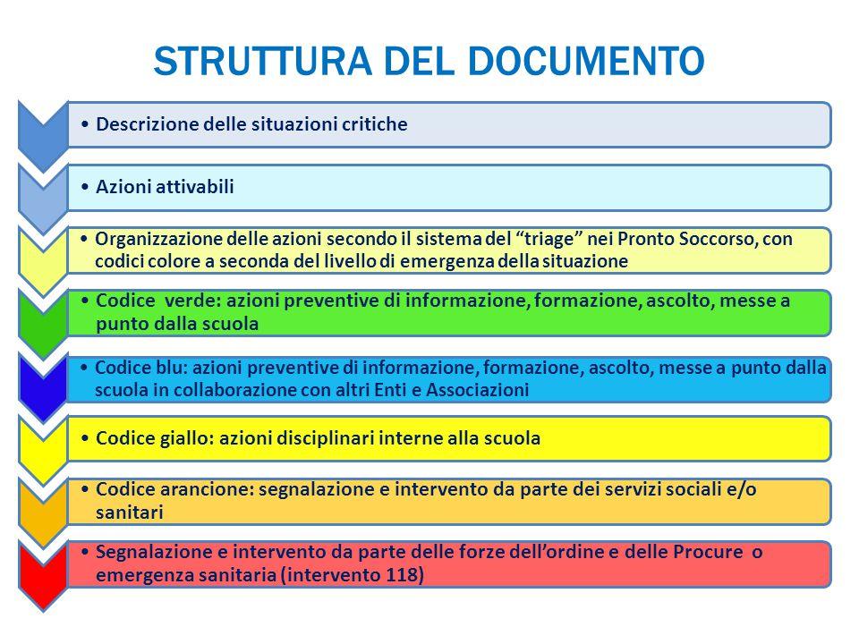 A CHI SI RIVOLGE Il presente documento si rivolge a: OPERATORIFAMIGLIE STUDENTI