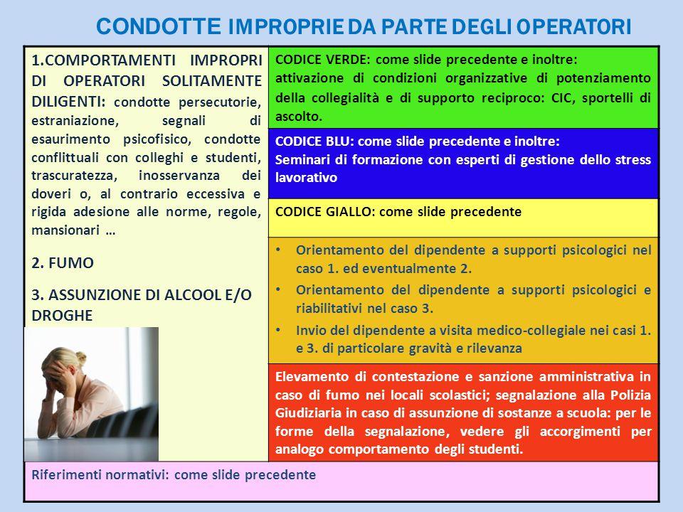 COMPORTAMENTI IN SERVIZIO DEGLI OPERATORI PORTENZIALMENTE RILEVANTI PER LA RESPONSABILITA' PATRIMONIALE E/O PENALE INGIURIE, CALUNNIE, DIFFAMAZIONE DELL'ISTITUZIONE O DI ORGANI DI ESSA DANNEGGIAMENTO DI COSE DELL'ISTITUZIONE UTILIZZO DELLE COSE DELL'ISTITUZIONE PER SCOPI PERSONALI DIFFUSIONE O UTILIZZO IMPROPRIO DI INFORMAZIONI RISERVATE O DI DATI PERSONALI FURTO AI DANNI DELL'ISTITUZIONE SPACCIO DI SOSTANZE STUPEFACENTI E ALTRI REATI NB: per comportamenti in flagranza, vedi gli accorgimenti sulle perquisizioni date nella slide relativa alla detenzione di droghe degli studenti) Nelle segnalazioni conservare la forma neutra senza giudizi o ipotesi (vedi sempre esempio studenti) CODICE VERDE: come slide pag.