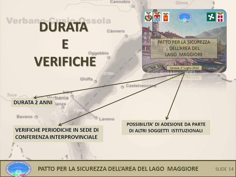 14 DURATA 2 ANNI VERIFICHE PERIODICHE IN SEDE DI CONFERENZA INTERPROVINCIALE POSSIBILITA' DI ADESIONE DA PARTE DI ALTRI SOGGETTI ISTITUZIONALI DURATA E VERIFICHE VERIFICHE PATTO PER LA SICUREZZA DELL'AREA DEL LAGO MAGGIORE SLIDE 14