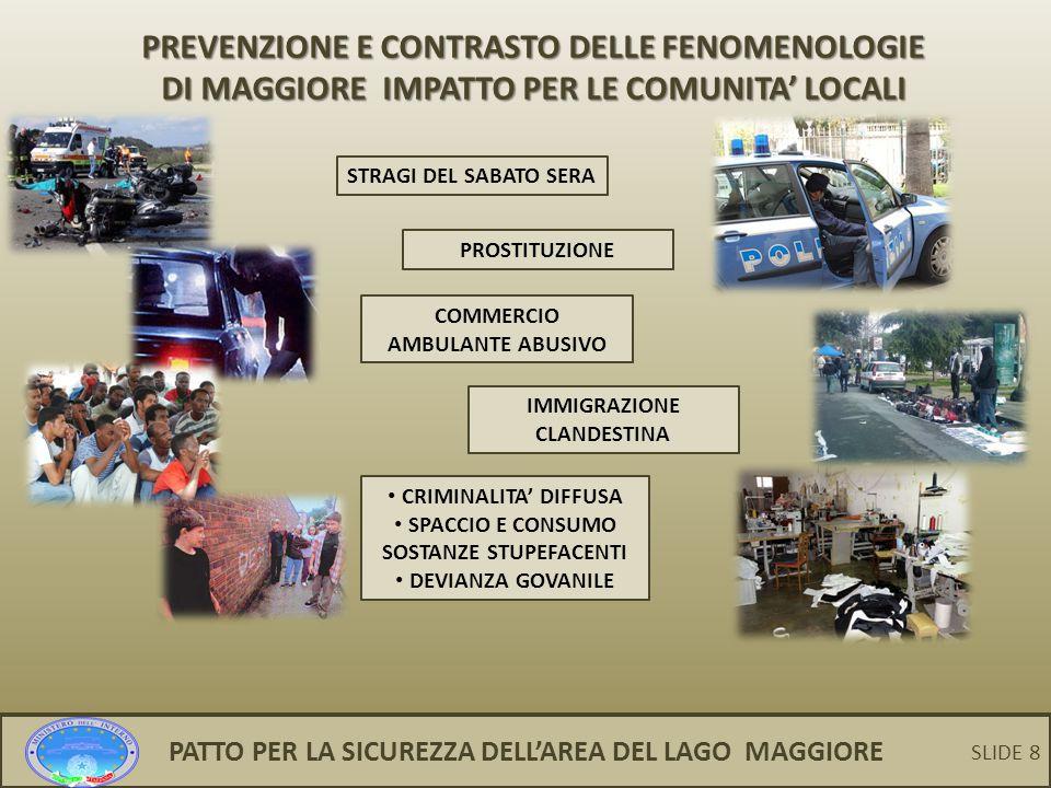 8 PREVENZIONE E CONTRASTO DELLE FENOMENOLOGIE DI MAGGIORE IMPATTO PER LE COMUNITA' LOCALI STRAGI DEL SABATO SERA CRIMINALITA' DIFFUSA SPACCIO E CONSUMO SOSTANZE STUPEFACENTI DEVIANZA GOVANILE IMMIGRAZIONE CLANDESTINA COMMERCIO AMBULANTE ABUSIVO PROSTITUZIONE PATTO PER LA SICUREZZA DELL'AREA DEL LAGO MAGGIORE SLIDE 8