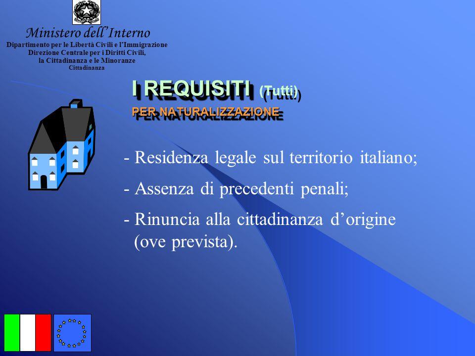 I REQUISITI PER MATRIMONIO CON CITTADINO/A ITALIANO/A I REQUISITI (Tutti) PER MATRIMONIO CON CITTADINO/A ITALIANO/A I REQUISITI REQUISITI (Tutti) PER
