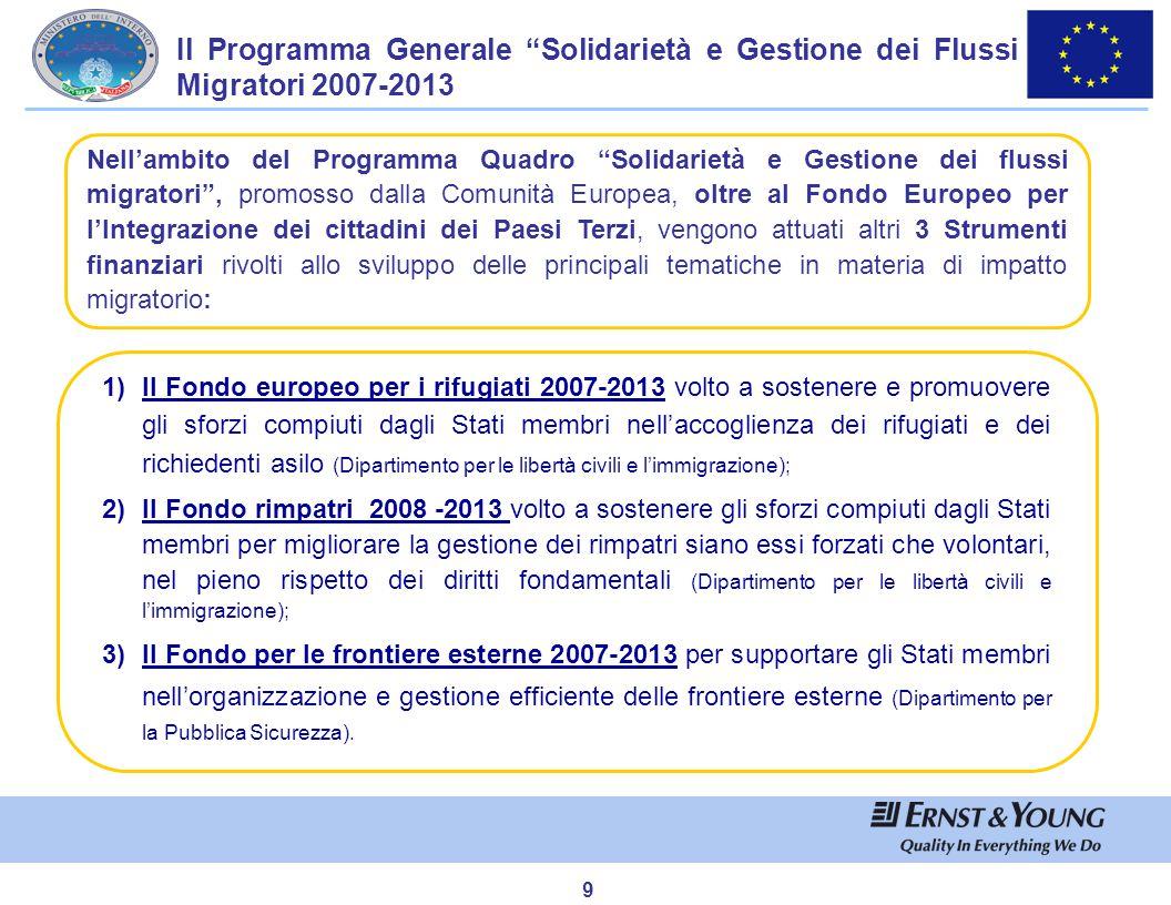 """9 Il Programma Generale """"Solidarietà e Gestione dei Flussi Migratori 2007-2013 1)Il Fondo europeo per i rifugiati 2007-2013 volto a sostenere e promuo"""