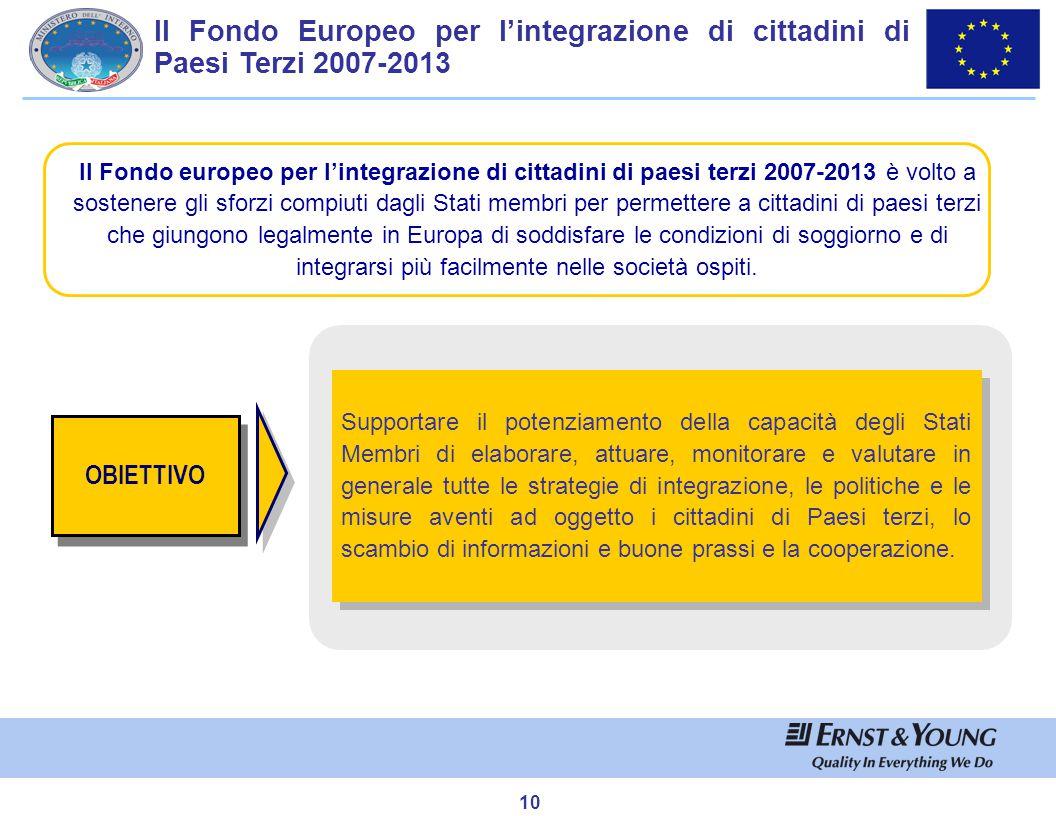 10 OBIETTIVO Il Fondo Europeo per l'integrazione di cittadini di Paesi Terzi 2007-2013 Supportare il potenziamento della capacità degli Stati Membri d