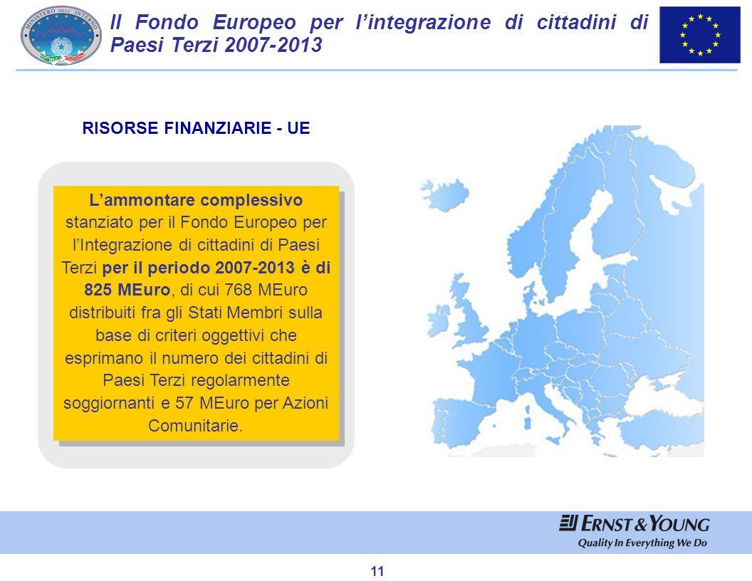 11 Il Fondo Europeo per l'integrazione di cittadini di Paesi Terzi 2007-2013 L'ammontare complessivo stanziato per il Fondo Europeo per l'Integrazione