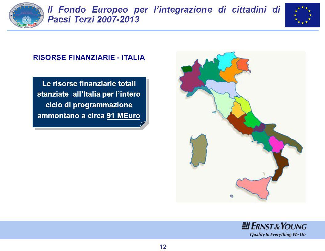 12 Il Fondo Europeo per l'integrazione di cittadini di Paesi Terzi 2007-2013 Le risorse finanziarie totali stanziate all'Italia per l'intero ciclo di