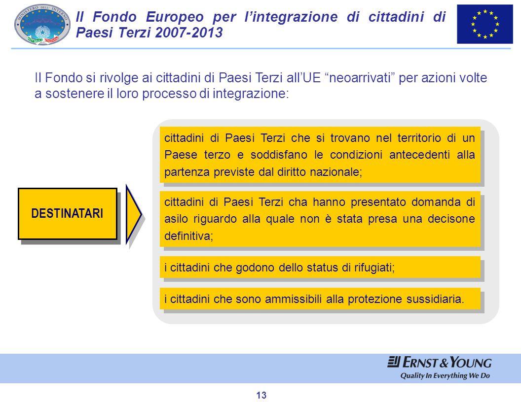 """13 Il Fondo Europeo per l'integrazione di cittadini di Paesi Terzi 2007-2013 Il Fondo si rivolge ai cittadini di Paesi Terzi all'UE """"neoarrivati"""" per"""