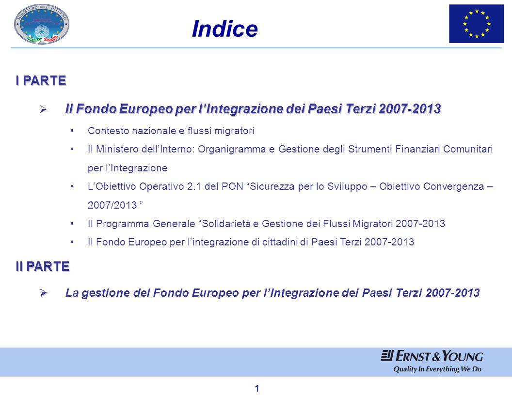 22 REALIZZAZIONE DI ATTIVITA' FORMATIVE MIRATE A POTENZIARE L'EFFICACIA DELL'AZIONE DEI MEDIATORI CULTURALI CHE OPERANO PRESSO LE AMMINISTRAZIONI CENTRALI (INIZIATIVA PILOTA SU 1000 MEDIATORI) Il Fondo Europeo per l'integrazione di cittadini di Paesi Terzi 2007-2013 PROMOZIONE DI ATTIVITA' DI FORMAZIONE A DISTANZA PER FAVORIRE IL PROCESSO DI INTEGRAZIONE DEFINIZIONE DI STRUMENTI INFORMATIVI PER GESTIRE I FLUSSI DI COMUNICAZIONE CON I PAESI TERZI REVISIONE DEGLI ACCORDI CON I PAESI TERZI AL FINE DI INTRAPRENDERE INIZIATIVE COMUNI IN MATERIA DI GESTIONE DEI FLUSSI Il Ministero intende, inoltre, avviare una fase di consultazione per definire una specifica linea di azione mirata al coinvolgimento delle Scuole e del Sistema sanitario e rivolta agli immigrati di seconda e terza generazione Obiettivo : Miglioramento nella gestione dei flussi migratori PROGRAMMA 2008