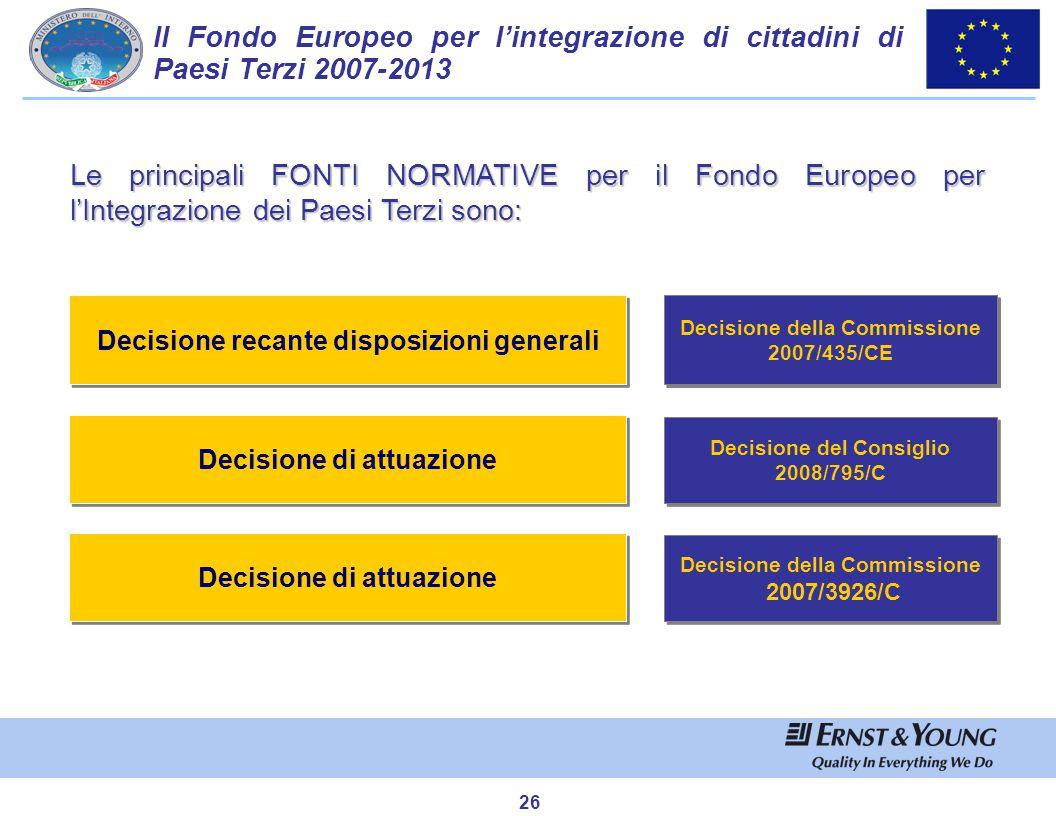 26 Decisione della Commissione 2007/435/CE Decisione della Commissione 2007/435/CE Le principali FONTI NORMATIVE per il Fondo Europeo per l'Integrazio