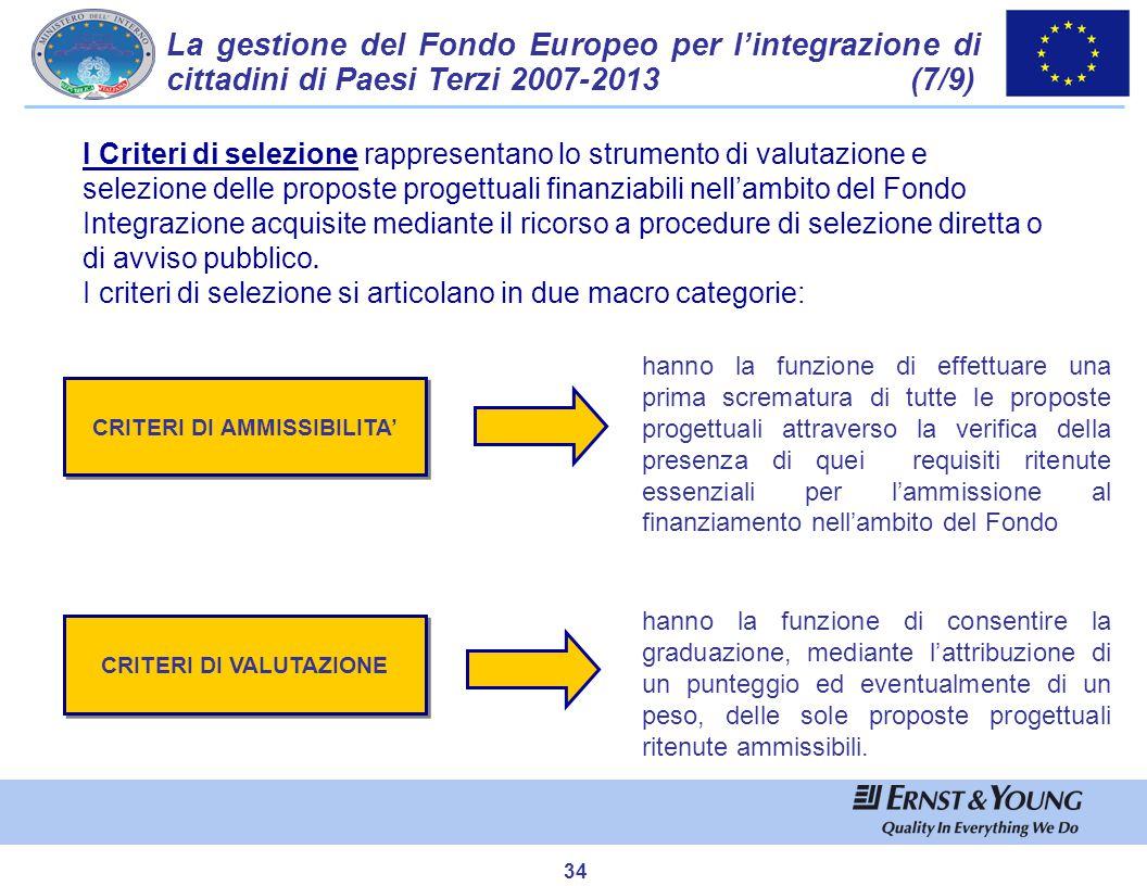 34 I Criteri di selezione rappresentano lo strumento di valutazione e selezione delle proposte progettuali finanziabili nell'ambito del Fondo Integraz