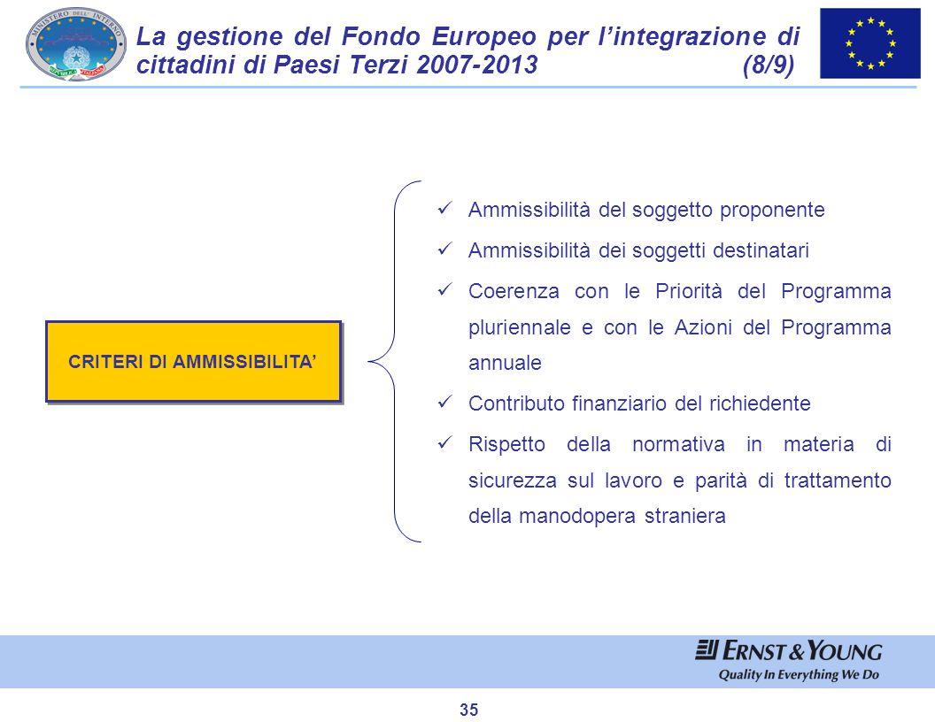 35 Ammissibilità del soggetto proponente Ammissibilità dei soggetti destinatari Coerenza con le Priorità del Programma pluriennale e con le Azioni del