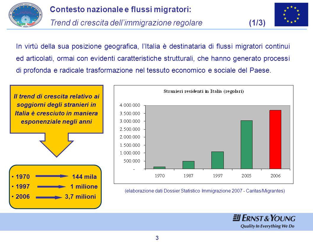 3 Il trend di crescita relativo ai soggiorni degli stranieri in Italia è cresciuto in maniera esponenziale negli anni In virtù della sua posizione geo