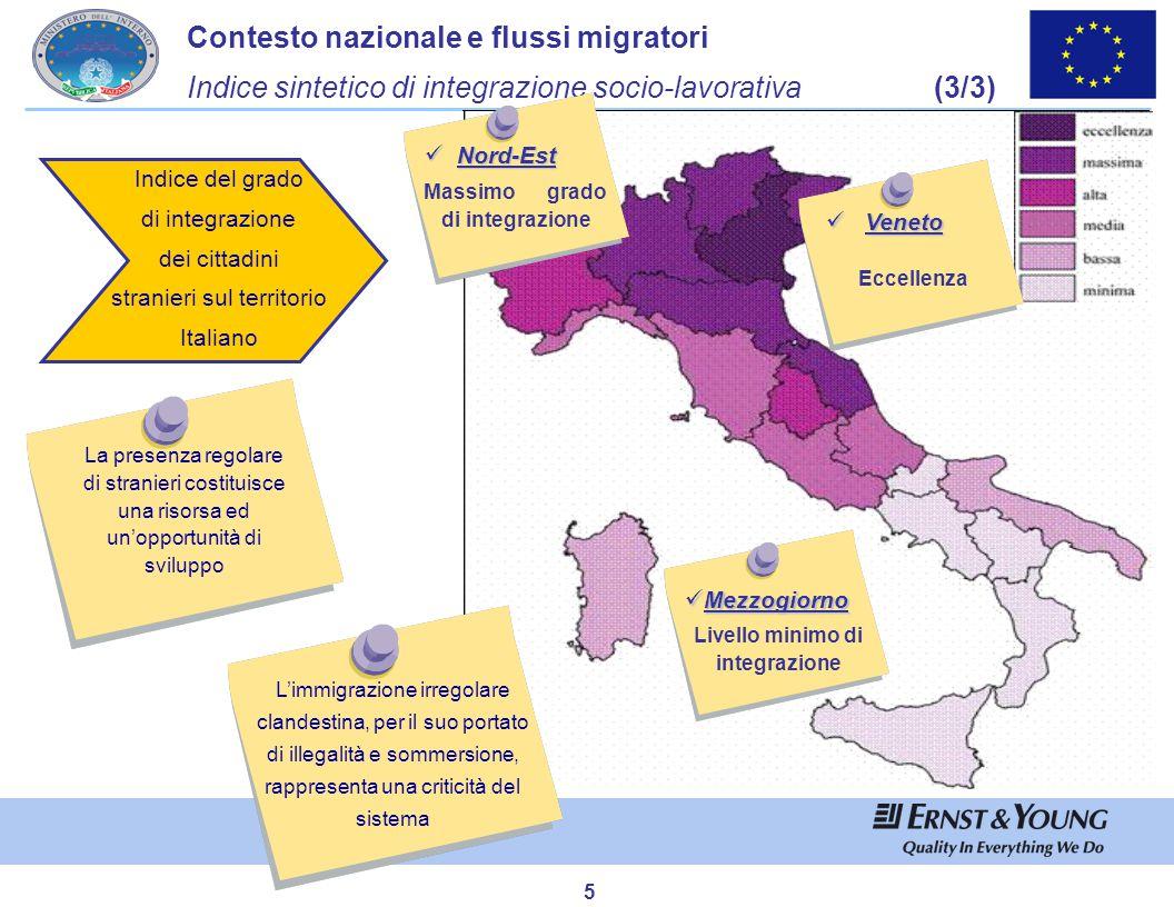 5 Contesto nazionale e flussi migratori Indice sintetico di integrazione socio-lavorativa (3/3) Nord-Est Nord-Est Massimo grado di integrazione Veneto