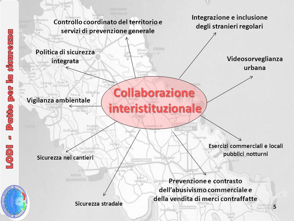 Collaborazioneinteristituzionale Politica di sicurezza integrata Vigilanza ambientale Controllo coordinato del territorio e servizi di prevenzione gen