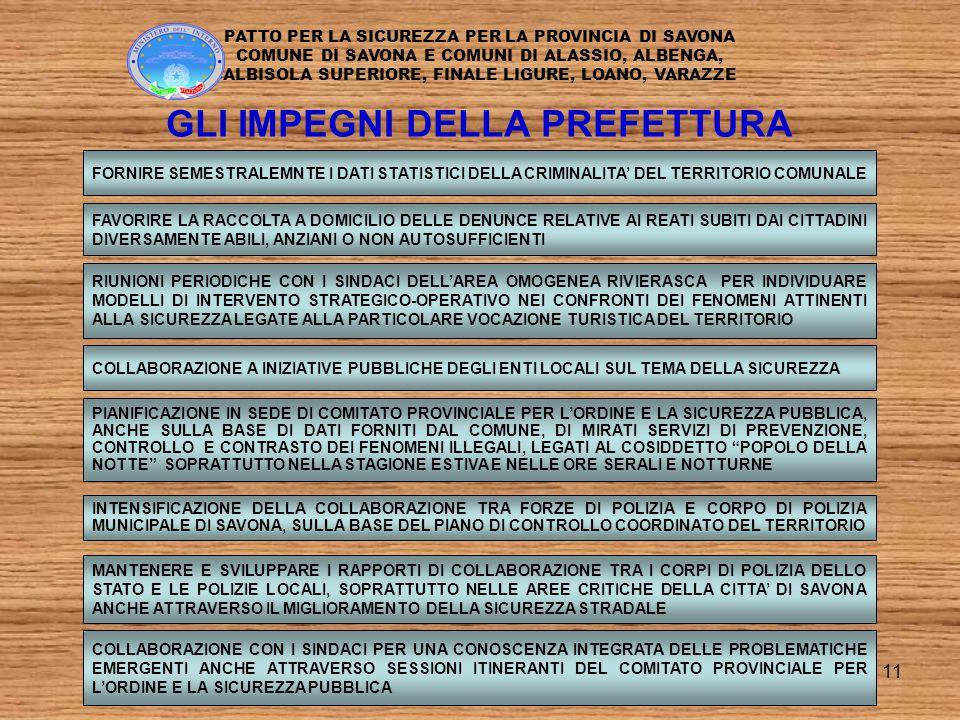 11 PATTO PER LA SICUREZZA PER LA PROVINCIA DI SAVONA COMUNE DI SAVONA E COMUNI DI ALASSIO, ALBENGA, ALBISOLA SUPERIORE, FINALE LIGURE, LOANO, VARAZZE GLI IMPEGNI DELLA PREFETTURA FAVORIRE LA RACCOLTA A DOMICILIO DELLE DENUNCE RELATIVE AI REATI SUBITI DAI CITTADINI DIVERSAMENTE ABILI, ANZIANI O NON AUTOSUFFICIENTI FORNIRE SEMESTRALEMNTE I DATI STATISTICI DELLA CRIMINALITA' DEL TERRITORIO COMUNALE RIUNIONI PERIODICHE CON I SINDACI DELL'AREA OMOGENEA RIVIERASCA PER INDIVIDUARE MODELLI DI INTERVENTO STRATEGICO-OPERATIVO NEI CONFRONTI DEI FENOMENI ATTINENTI ALLA SICUREZZA LEGATE ALLA PARTICOLARE VOCAZIONE TURISTICA DEL TERRITORIO COLLABORAZIONE A INIZIATIVE PUBBLICHE DEGLI ENTI LOCALI SUL TEMA DELLA SICUREZZA PIANIFICAZIONE IN SEDE DI COMITATO PROVINCIALE PER L'ORDINE E LA SICUREZZA PUBBLICA, ANCHE SULLA BASE DI DATI FORNITI DAL COMUNE, DI MIRATI SERVIZI DI PREVENZIONE, CONTROLLO E CONTRASTO DEI FENOMENI ILLEGALI, LEGATI AL COSIDDETTO POPOLO DELLA NOTTE SOPRATTUTTO NELLA STAGIONE ESTIVA E NELLE ORE SERALI E NOTTURNE MANTENERE E SVILUPPARE I RAPPORTI DI COLLABORAZIONE TRA I CORPI DI POLIZIA DELLO STATO E LE POLIZIE LOCALI, SOPRATTUTTO NELLE AREE CRITICHE DELLA CITTA' DI SAVONA ANCHE ATTRAVERSO IL MIGLIORAMENTO DELLA SICUREZZA STRADALE COLLABORAZIONE CON I SINDACI PER UNA CONOSCENZA INTEGRATA DELLE PROBLEMATICHE EMERGENTI ANCHE ATTRAVERSO SESSIONI ITINERANTI DEL COMITATO PROVINCIALE PER L'ORDINE E LA SICUREZZA PUBBLICA INTENSIFICAZIONE DELLA COLLABORAZIONE TRA FORZE DI POLIZIA E CORPO DI POLIZIA MUNICIPALE DI SAVONA, SULLA BASE DEL PIANO DI CONTROLLO COORDINATO DEL TERRITORIO