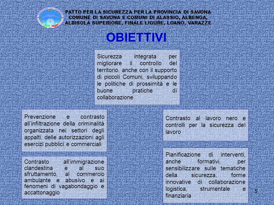 6 PATTO PER LA SICUREZZA PER LA PROVINCIA DI SAVONA COMUNE DI SAVONA E COMUNI DI ALASSIO, ALBENGA, ALBISOLA SUPERIORE, FINALE LIGURE, LOANO, VARAZZE Composta dai rappresentanti dei soggetti sottoscrittori Coordinata dalla Prefettura, si riunisce con cadenza semestrale per verificare l'attuazione del Patto Promuove eventuali ulteriori intese per lo sviluppo di azioni congiunti, nei vari settori di intervento previsti dal Patto Le Parti si impegnano a scambiarsi le informazioni necessarie all'attuazione del Patto attraverso il flusso costante delle notizie rilevanti in relazione alle materie oggetto della intesa CABINA DI REGIA