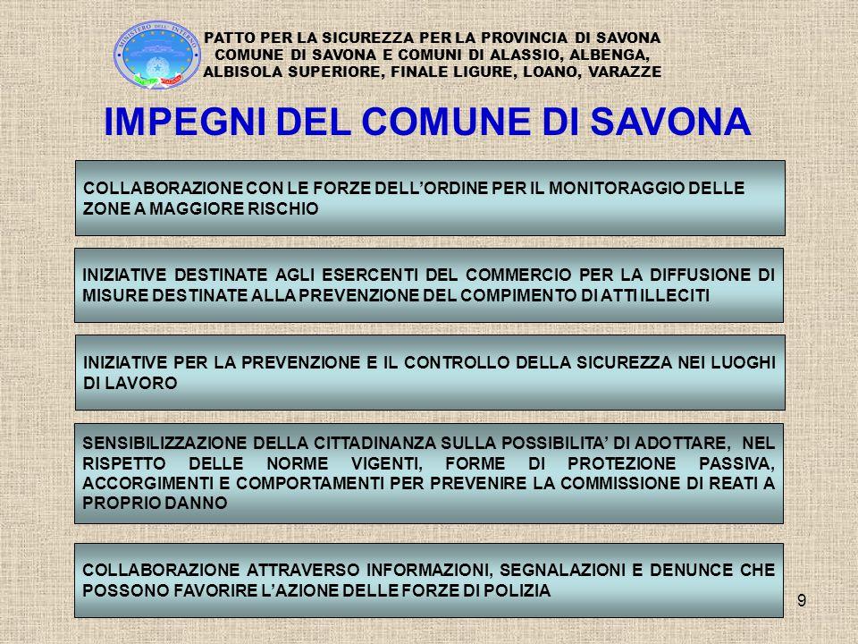 10 PATTO PER LA SICUREZZA PER LA PROVINCIA DI SAVONA COMUNE DI SAVONA E COMUNI DI ALASSIO, ALBENGA, ALBISOLA SUPERIORE, FINALE LIGURE, LOANO, VARAZZE GLI IMPEGNI DEI COMUNI DI ALASSIO, ALBENGA, ALBISOLA SUPERIORE, FINALE LIGURE, LOANO, VARAZZE CONVENZIONI E ASSOCIAZIONI DI SERVIZI PER ACCRESCERE LE PATTUGLIE DELLA POLIZIA LOCALE DEDICATE AL CONTROLLO DEL TERRITORIO COLLABORAZIONE CON LE FORZE DELL'ORDINE PER IL MONITORAGGIO DELLE ZONE A RISCHIO COLLABORAZIONE DELLE POLIZIE LOCALI CON LE FORZE DI POLIZIA DELLO STATO E CON LA POLIZIA PROVINCIALE, SVILUPPANDO STRUMENTI OPERATIVI PER UN MIGLIORE IMPIEGO DELLE RISORSE SUL TERRITORIO INIZIATIVE ANCHE OPERATIVE RELATIVE AL FENOMENO MIGRATORIO PER PREVENIRE LAVORO NERO E CLANDESTINITA'
