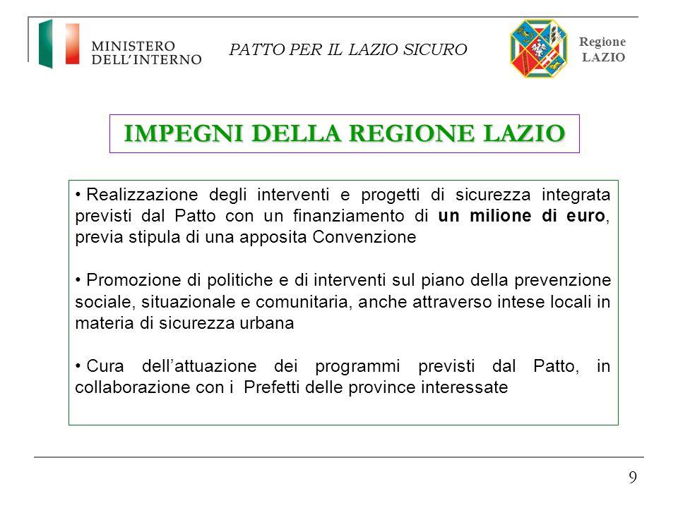 Prefetture di: Roma Frosinone Latina Rieti Viterbo Regione LAZIO DURATA E VERIFICHE Durata biennale con possibilità di rinnovo Verifica semestrale PATTO PER IL LAZIO SICURO
