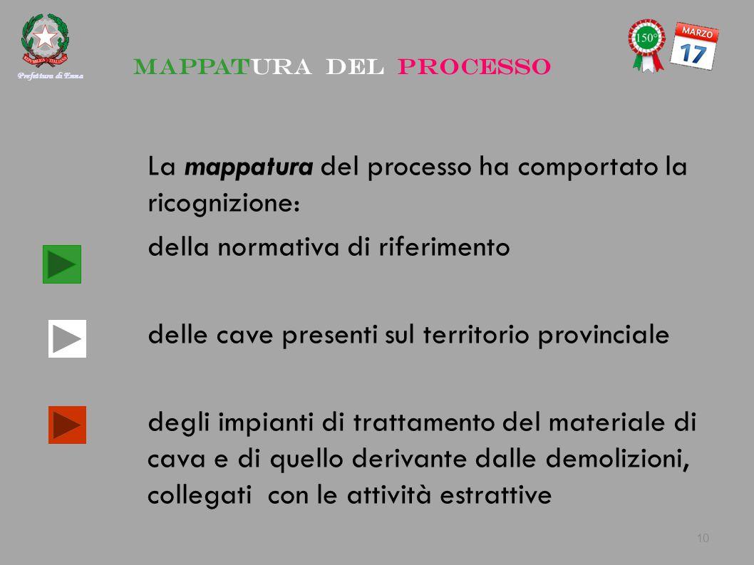 MAPPATURA del PROCESSO La mappatura del processo ha comportato la ricognizione: della normativa di riferimento delle cave presenti sul territorio prov