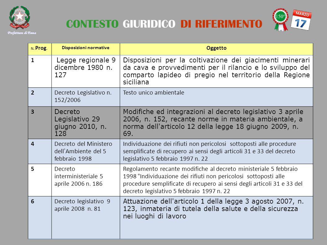 CONTESTO GIURIDICO DI RIFERIMENTO N. Prog. Disposizioni normative Oggetto 1 Legge regionale 9 dicembre 1980 n. 127 Disposizioni per la coltivazione de