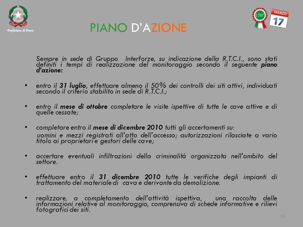 PIANO D'AZIONE Sempre in sede di Gruppo Interforze, su indicazione della R.T.C.I., sono stati definiti i tempi di realizzazione del monitoraggio secon