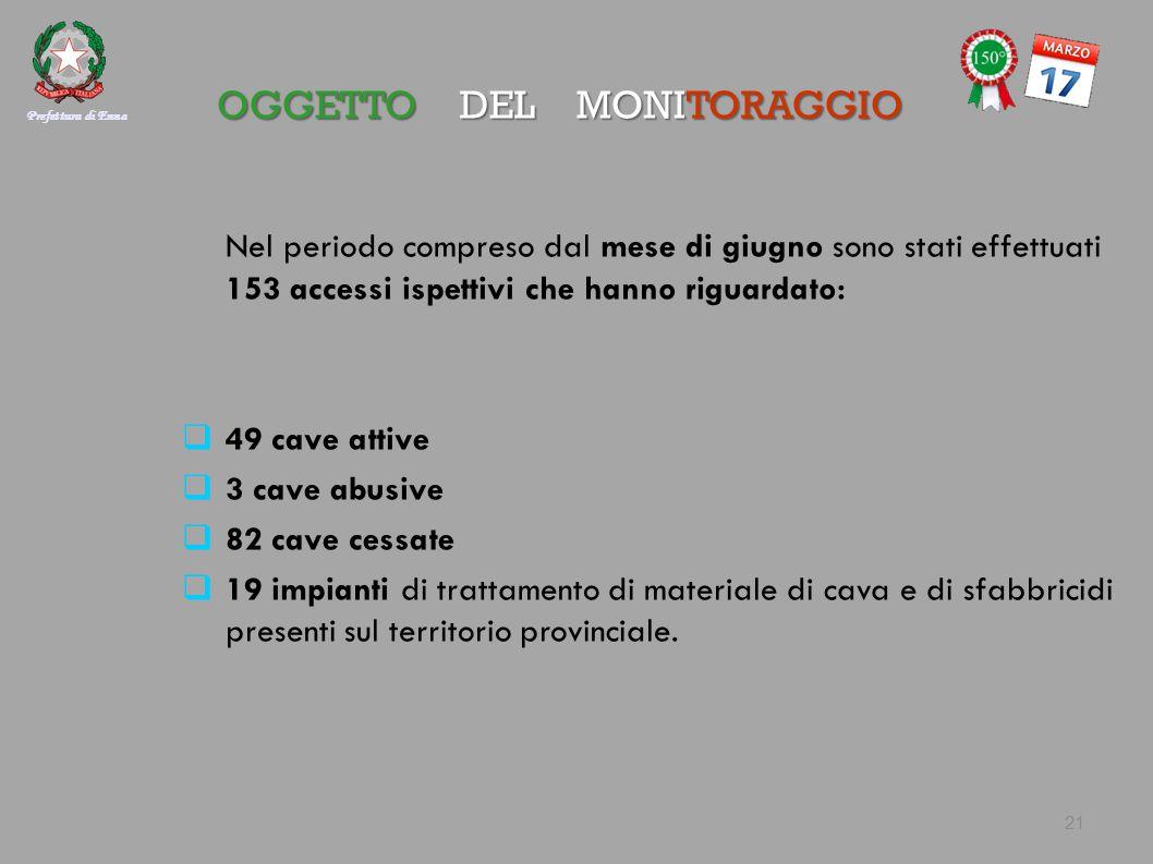 OGGETTO DEL MONITORAGGIO Nel periodo compreso dal mese di giugno sono stati effettuati 153 accessi ispettivi che hanno riguardato:  49 cave attive  3 cave abusive  82 cave cessate  19 impianti di trattamento di materiale di cava e di sfabbricidi presenti sul territorio provinciale.