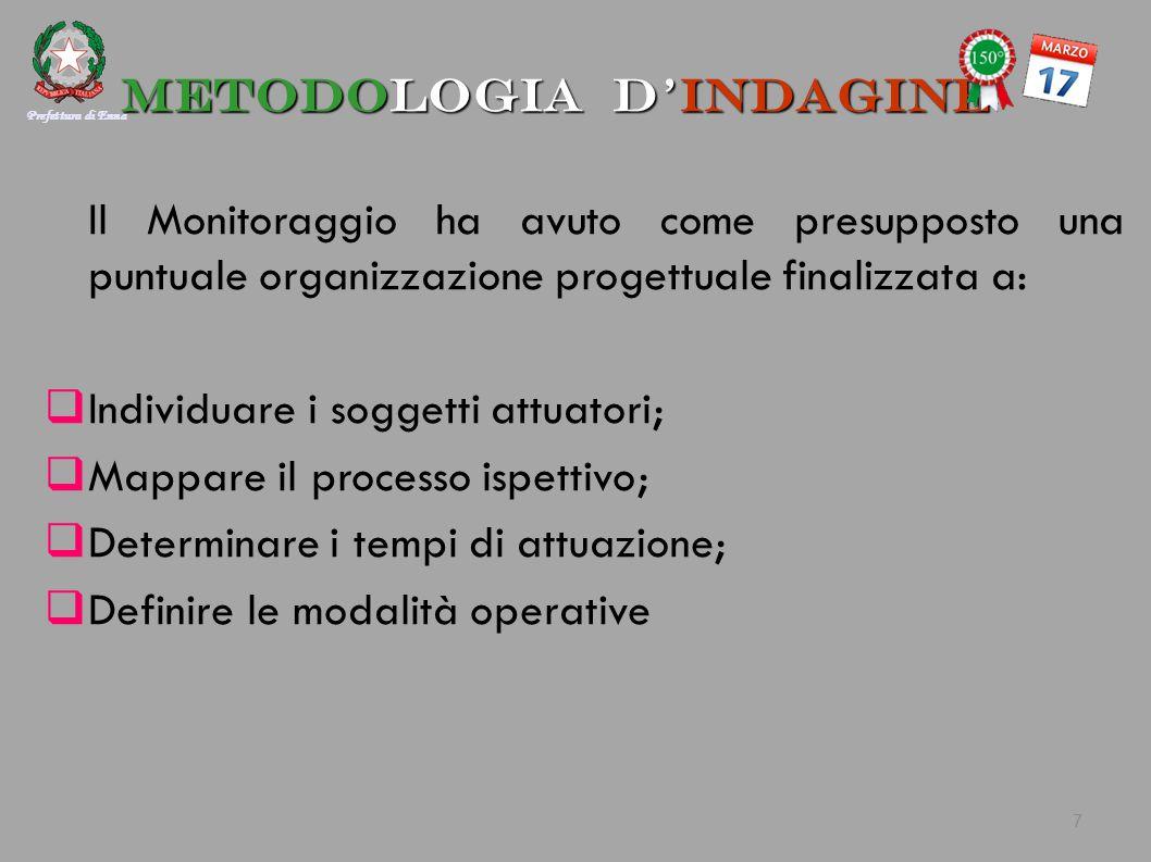 METODOloGIA D'INDAGINE Il Monitoraggio ha avuto come presupposto una puntuale organizzazione progettuale finalizzata a:  Individuare i soggetti attuatori;  Mappare il processo ispettivo;  Determinare i tempi di attuazione;  Definire le modalità operative Prefettura di Enna 7