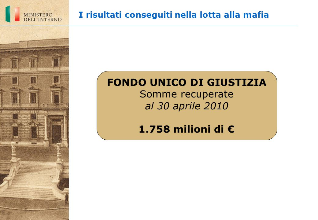 FONDO UNICO DI GIUSTIZIA Somme recuperate al 30 aprile 2010 1.758 milioni di € I risultati conseguiti nella lotta alla mafia