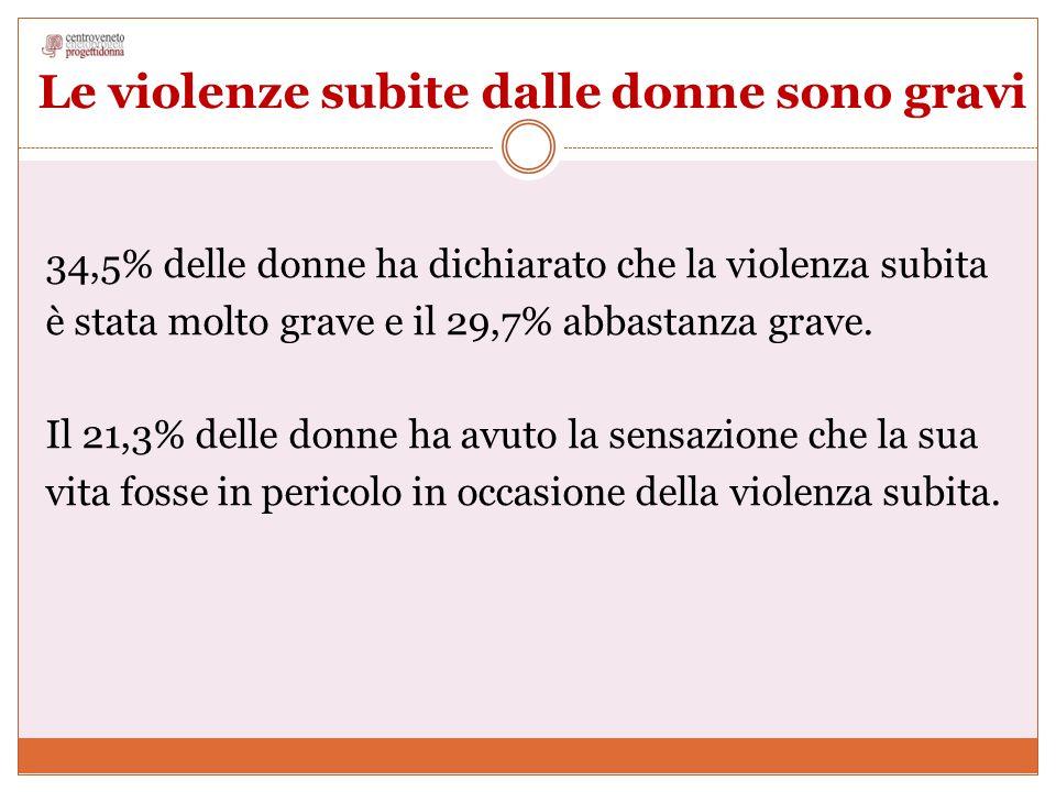 Le violenze subite dalle donne sono gravi 34,5% delle donne ha dichiarato che la violenza subita è stata molto grave e il 29,7% abbastanza grave. Il 2