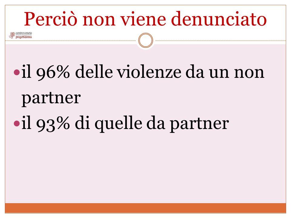 Perciò non viene denunciato il 96% delle violenze da un non partner il 93% di quelle da partner