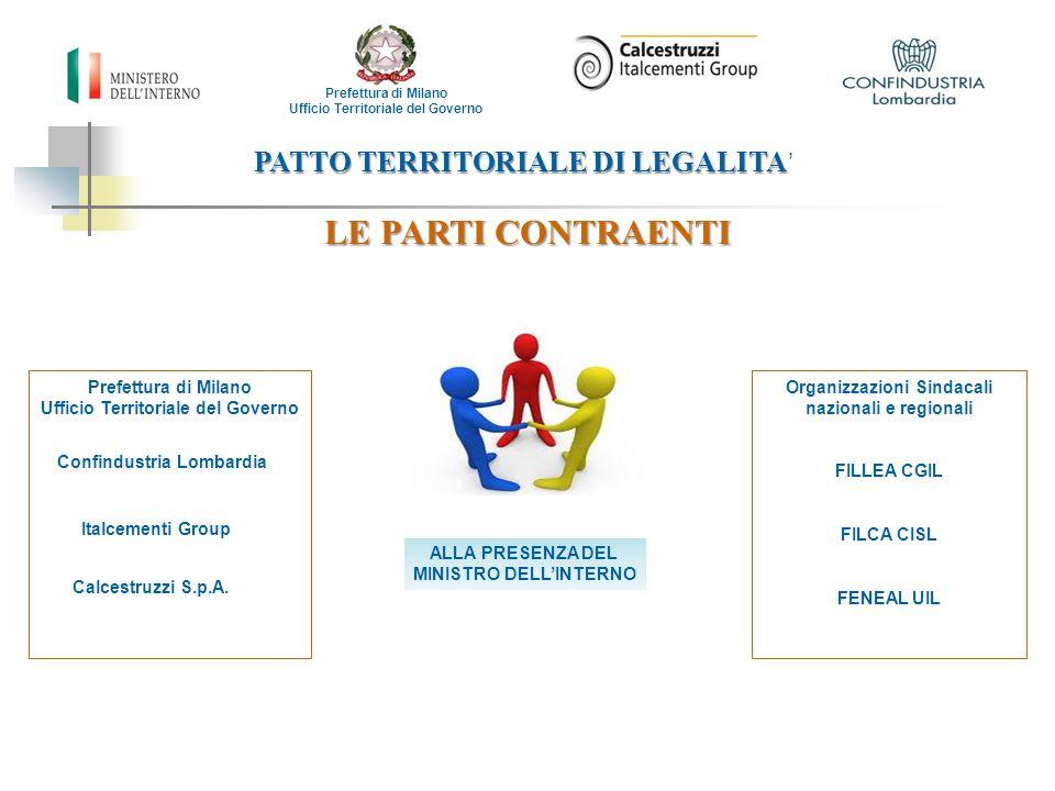 PATTO TERRITORIALE DI LEGALITA PATTO TERRITORIALE DI LEGALITA ' I PRESUPPOSTI Prefettura di Milano Ufficio Territoriale del Governo CODICE ANTIMAFIA PER LE IMPRESE ITALCEMENTI PROTOCOLLO DI LEGALITA' MINISTERO DELL'INTERNO – CONFINDUSTRIA