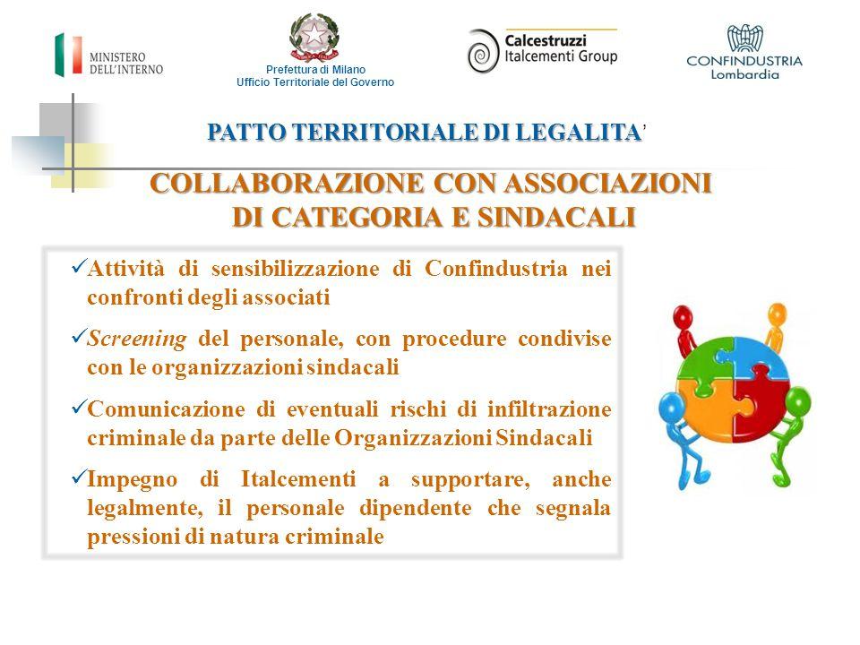 PATTO TERRITORIALE DI LEGALITA PATTO TERRITORIALE DI LEGALITA ' Prefettura di Milano Ufficio Territoriale del Governo COLLABORAZIONE CON ASSOCIAZIONI