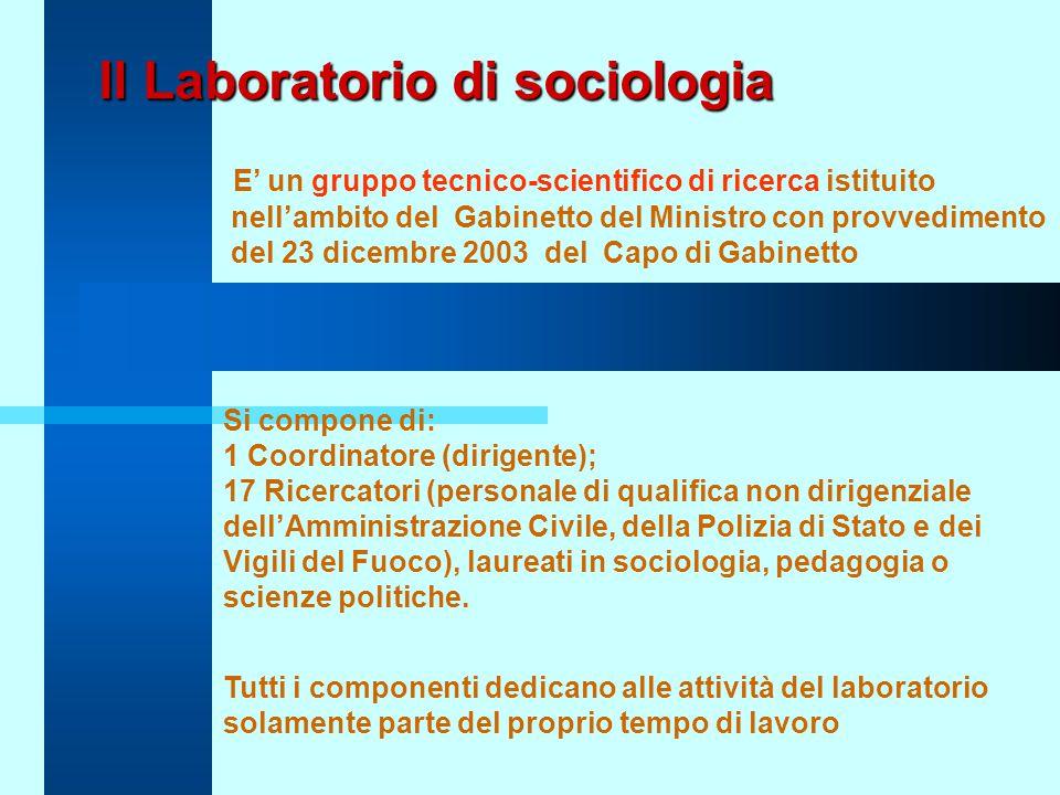 Il Laboratorio di sociologia E' un gruppo tecnico-scientifico di ricerca istituito nell'ambito del Gabinetto del Ministro con provvedimento del 23 dic