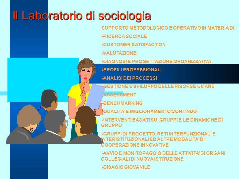 Il Laboratorio di sociologia SUPPORTO METODOLOGICO E OPERATIVO IN MATERIA DI:  RICERCA SOCIALE  CUSTOMER SATISFACTION  VALUTAZIONE  DIAGNOSI E PROGETTAZIONE ORGANIZZATIVA  PROFILI PROFESSIONALI  ANALISI DEI PROCESSI  GESTIONE E SVILUPPO DELLE RISORSE UMANE  ASSESSMENT  BENCHMARKING  QUALITA' E MIGLIORAMENTO CONTINUO  INTERVENTI BASATI SUI GRUPPI E LE DINAMICHE DI GRUPPO  GRUPPI DI PROGETTO, RETI INTERFUNZIONALI E INTERISTITUZIONALI ED ALTRE MODALITA' DI COOPERAZIONE INNOVATIVE  AVVIO E MONITORAGGIO DELLE ATTIVITA' DI ORGANI COLLEGIALI DI NUOVA ISTITUZIONE  DISAGIO GIOVANILE