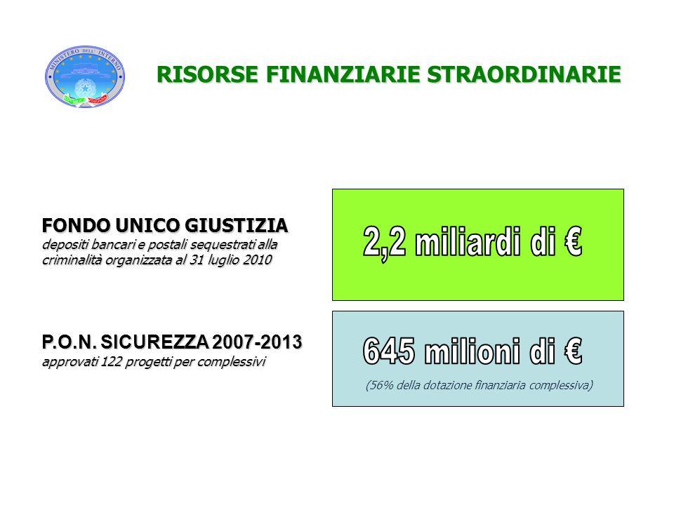 2.014 6.407 20.665 altre località italiane altre località della Sicilia Lampedusa, Linosa e Lampione TOTALE SBARCHI IN ITALIA 1.599 1.497 403 IMMIGRAZIONE CLANDESTINA VIA MARE 1 agosto 2008 – 31 luglio 2009 1 agosto 2009 – 31 luglio 2010 -88%