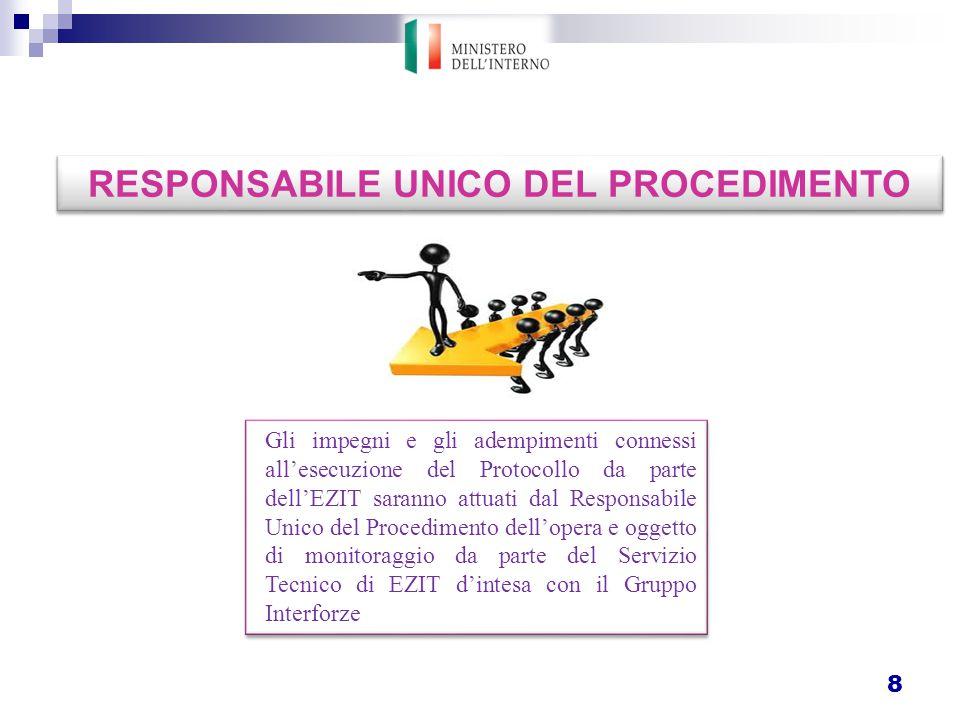 RESPONSABILE UNICO DEL PROCEDIMENTO Gli impegni e gli adempimenti connessi all'esecuzione del Protocollo da parte dell'EZIT saranno attuati dal Responsabile Unico del Procedimento dell'opera e oggetto di monitoraggio da parte del Servizio Tecnico di EZIT d'intesa con il Gruppo Interforze 8