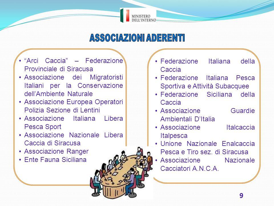 """9 """"Arci Caccia"""" – Federazione Provinciale di Siracusa Associazione dei Migratoristi Italiani per la Conservazione dell'Ambiente Naturale Associazione"""