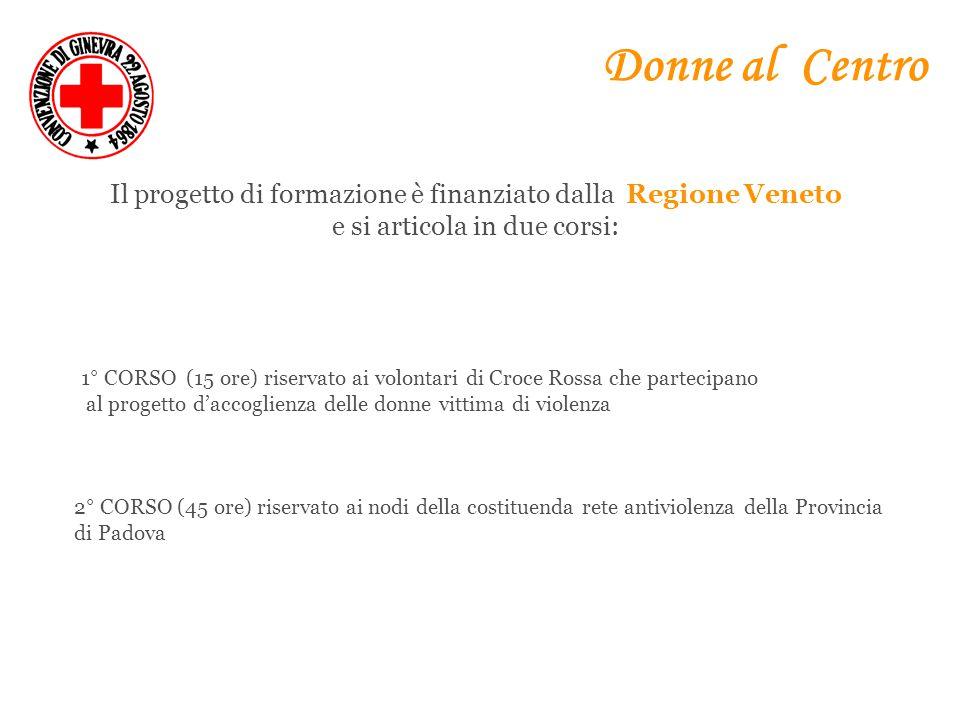 Il progetto di formazione è finanziato dalla Regione Veneto e si articola in due corsi: 2° CORSO (45 ore) riservato ai nodi della costituenda rete antiviolenza della Provincia di Padova Donne al Centro 1° CORSO (15 ore) riservato ai volontari di Croce Rossa che partecipano al progetto d'accoglienza delle donne vittima di violenza