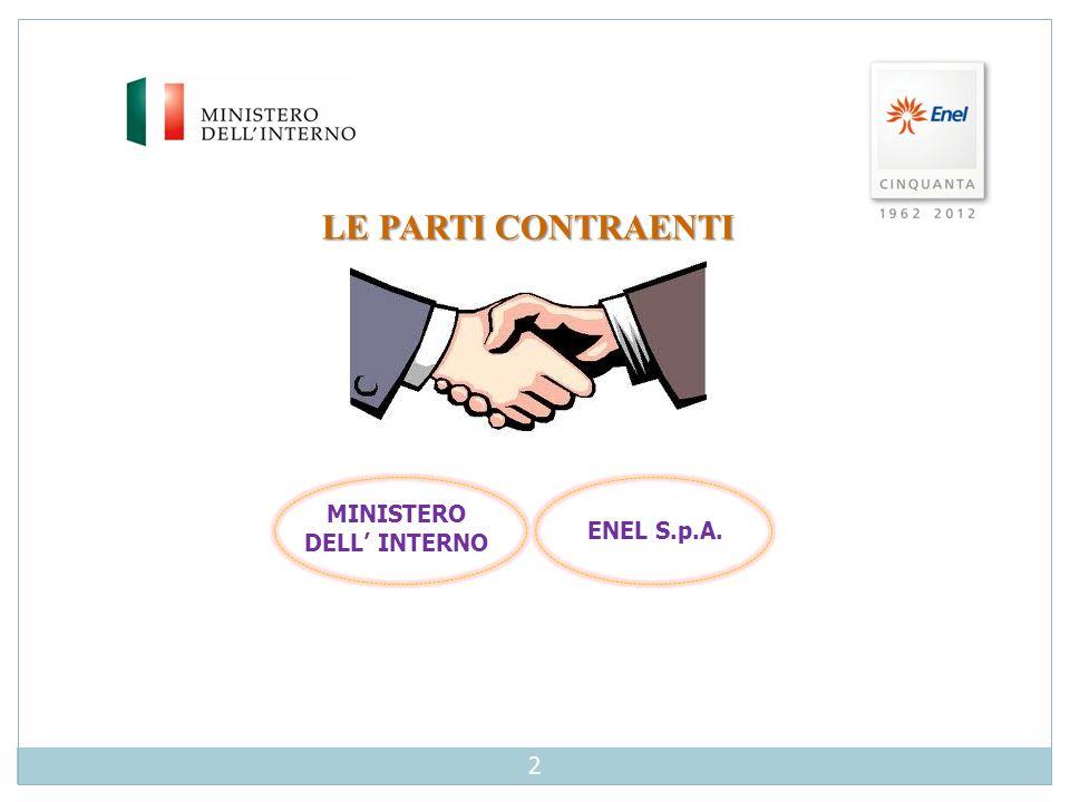LE PARTI CONTRAENTI MINISTERO DELL' INTERNO ENEL S.p.A. 2